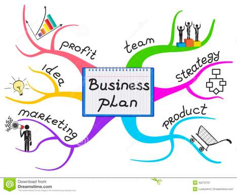 business-plan-map-colorful-main-factors-branches-mind-concept-35270797