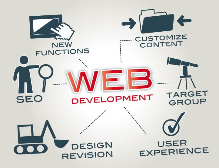 webdevelopment-checklist-graphic